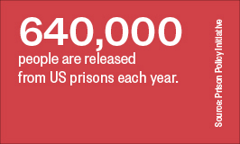 640,000 people are released from US prisons each year.