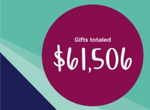 Gifts totaled $61,506.
