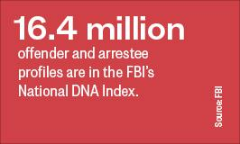 16.4 million offender and arrestee profiles are in the FBI's National DNA Index.